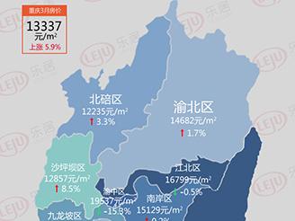 重庆房价地图出炉!环比涨了5.9%!