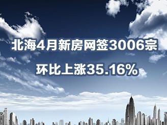 4月新房网签3006宗 环比上涨35.16%
