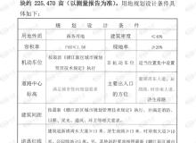 土拍预告 | 赣江新区219亩地挂牌 须引进一家五星级酒店